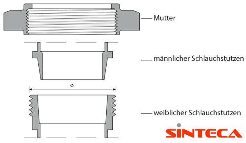 SINTECA-Weingewinde-ZG